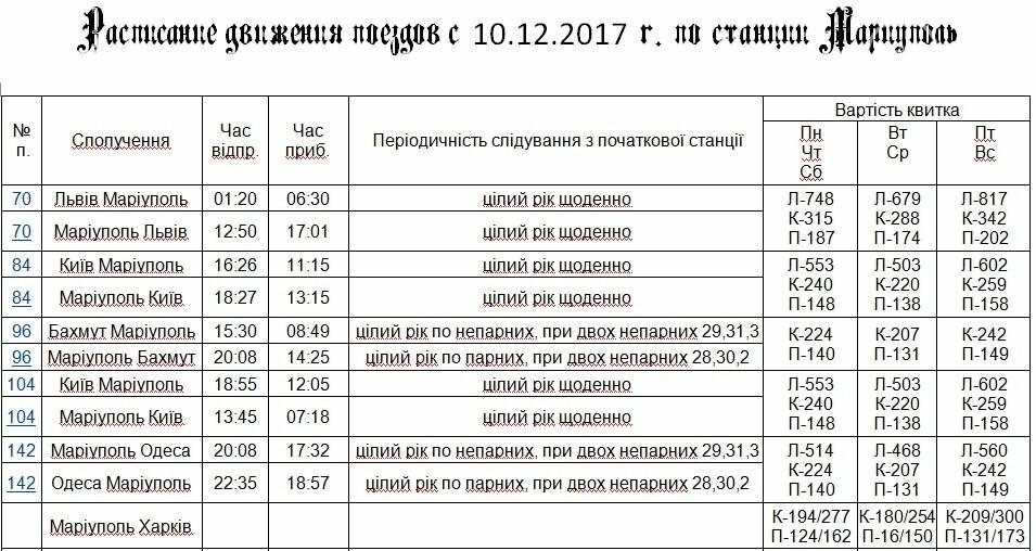 """В декабре изменится график движения поездов до станции """"Мариуполь"""" (Расписание), фото-1"""
