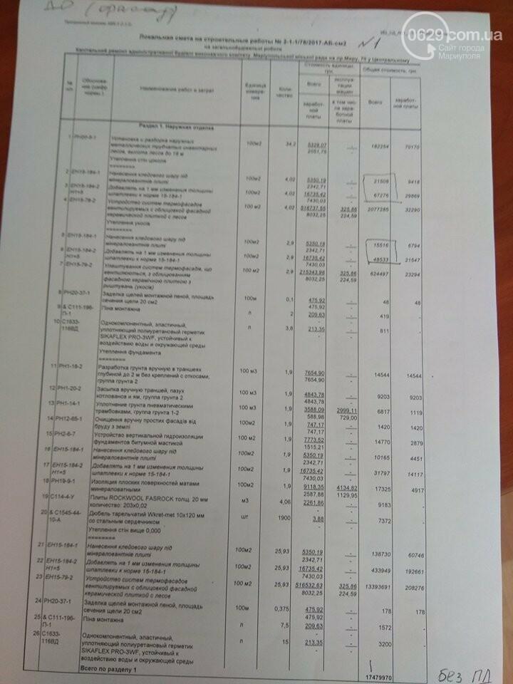 """""""Мы не «режем», мы проверяем"""". Эксперты пояснили, почему удешевили проект реконструкции сгоревшего Мариупольского горсовета (ВИДЕО), фото-4"""