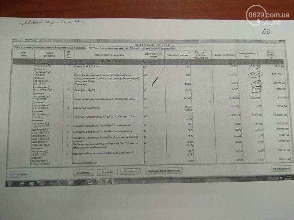 """""""Мы не «режем», мы проверяем"""". Эксперты пояснили, почему удешевили проект реконструкции сгоревшего Мариупольского горсовета (ВИДЕО), фото-7"""