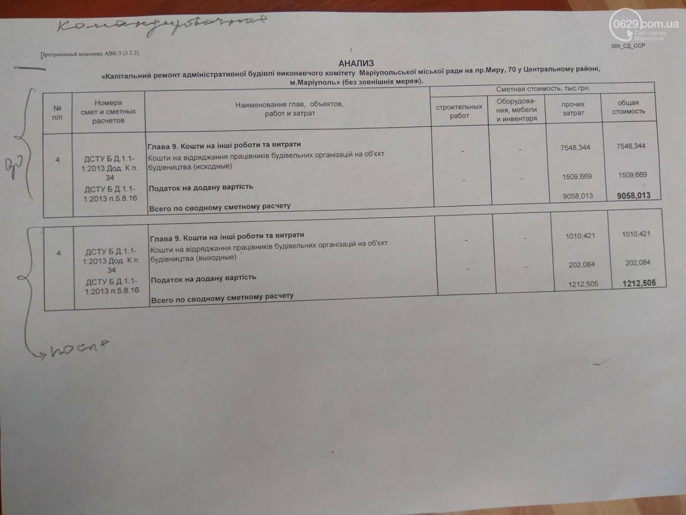 """""""Мы не «режем», мы проверяем"""". Эксперты пояснили, почему удешевили проект реконструкции сгоревшего Мариупольского горсовета (ВИДЕО), фото-6"""