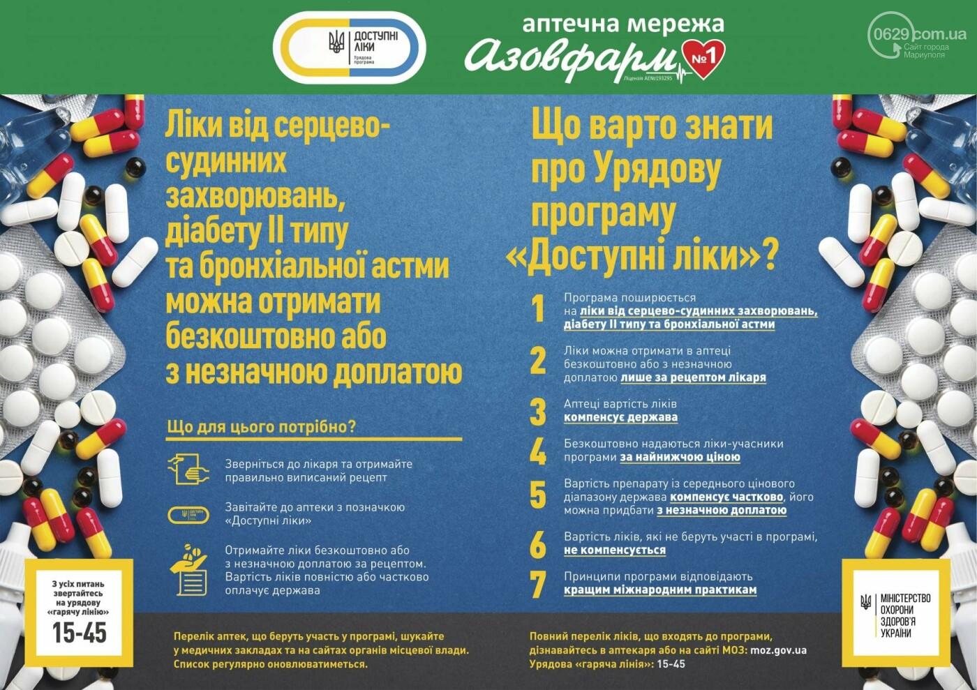 "23 февраля — в аптеках ""Азовфарм"" скидка 13%, фото-3"