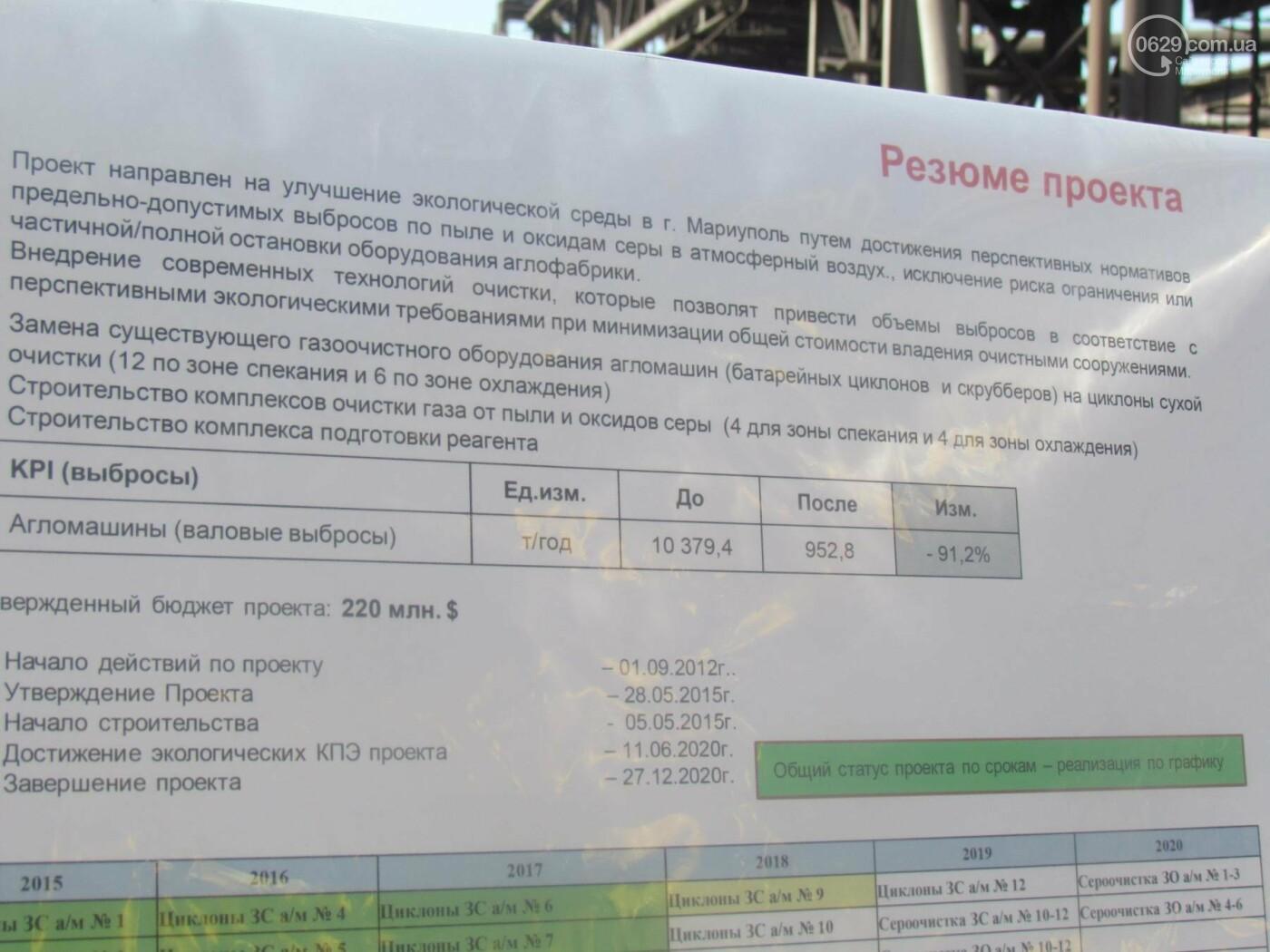 «Метинвест» запустил первый комплекс газоочистки аглофабрики, заявив о сокращении выбросов на треть (ФОТОРЕПОРТАЖ), фото-13