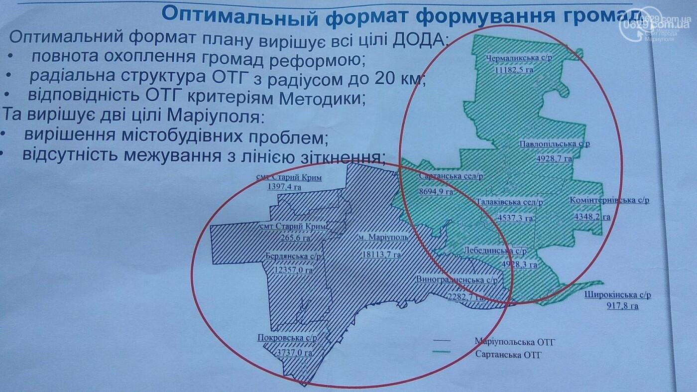 Депутаты запустили процесс присоединения 4-х громад к Мариуполю, фото-1
