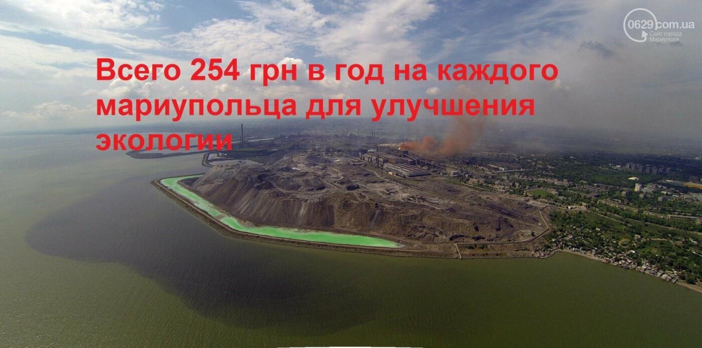 Как экологический департамент ДонОГА миллиард гривен пристроил, фото-3