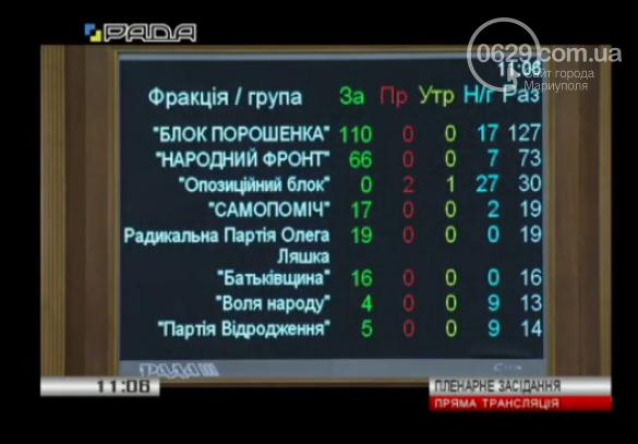 Кто из мариупольских нардепов не желает славы Украине, фото-1