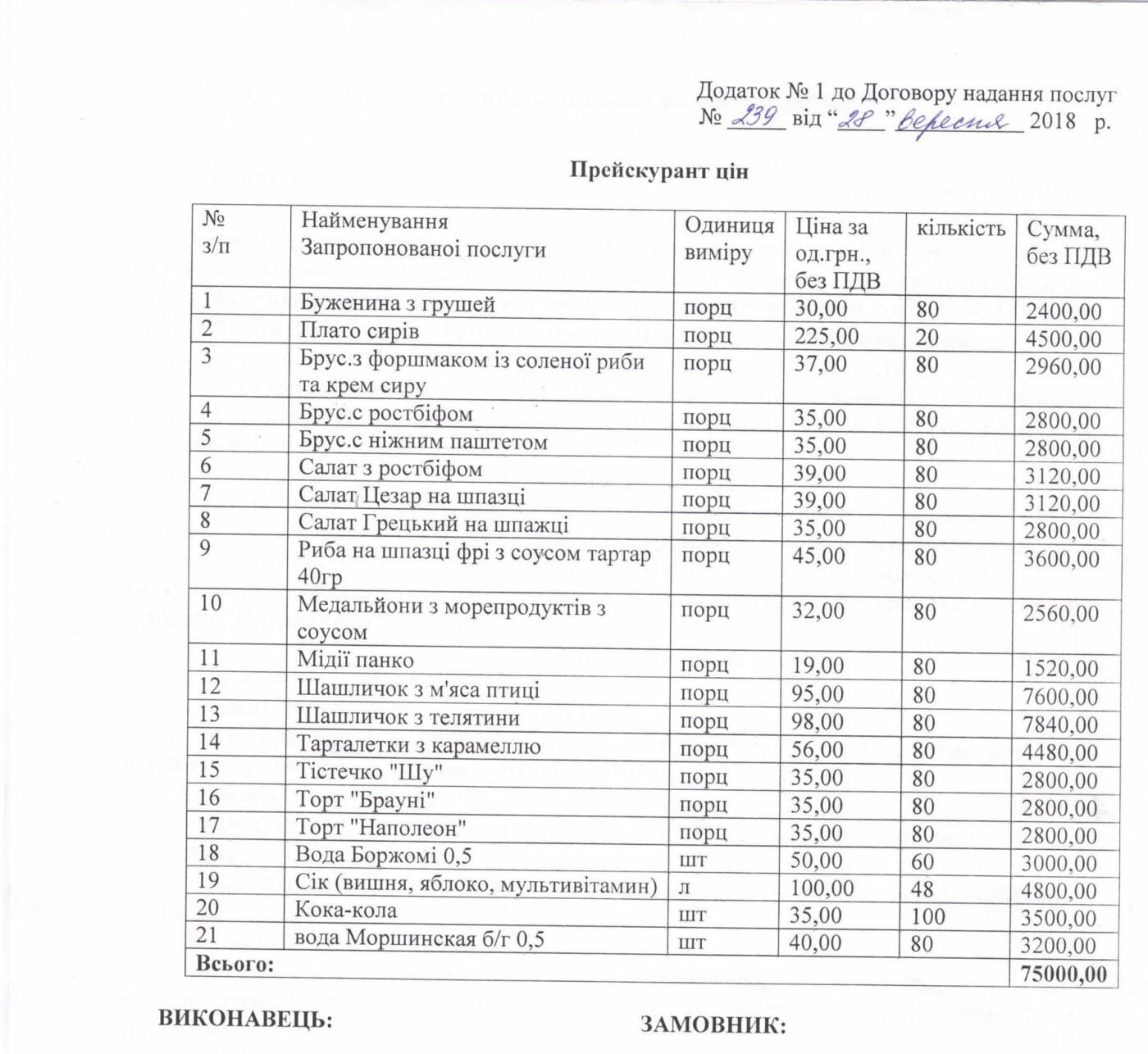 День города: мариупольские власти заказали фуршет за 150 тысяч бюджетных гривен, - МЕНЮ, фото-2