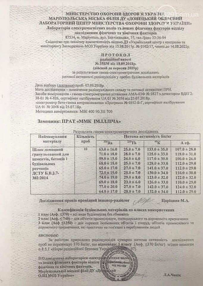 Мариупольский двор засыпают 100 тоннами шлака, - ФОТО, фото-1