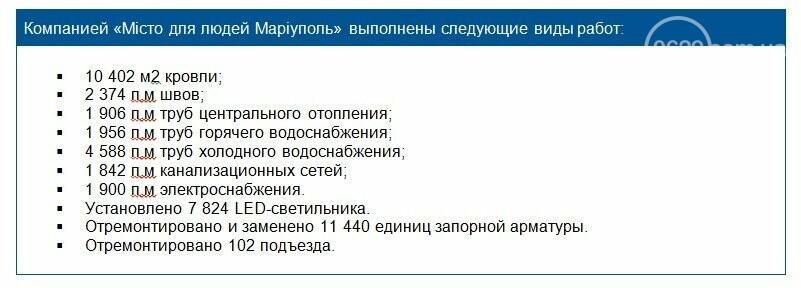 """Мнение MDL: жилой фонд Украины - статистика, проблемы и пути """"оздоровления"""", фото-3"""