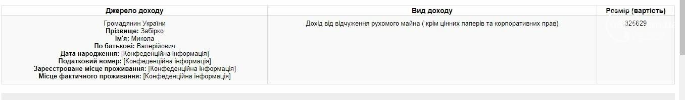 Декларация 2018. Мэр Мариуполя Вадим Бойченко что-то продал и взял кредит , фото-4