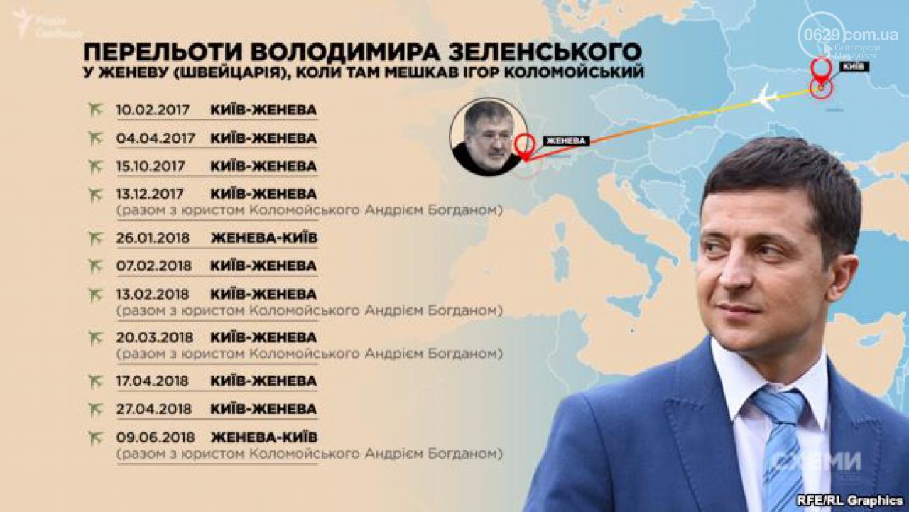 Новости от кандидатов: Зеленский и Порошенко поспорили в прямом эфире на «1+1», команда Зе и антикоррупционный суд, - ВИДЕО, фото-1