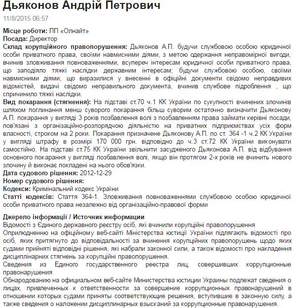 Опровержение. Кандидат Андрей Дьяконов не имеет судимости, фото-1