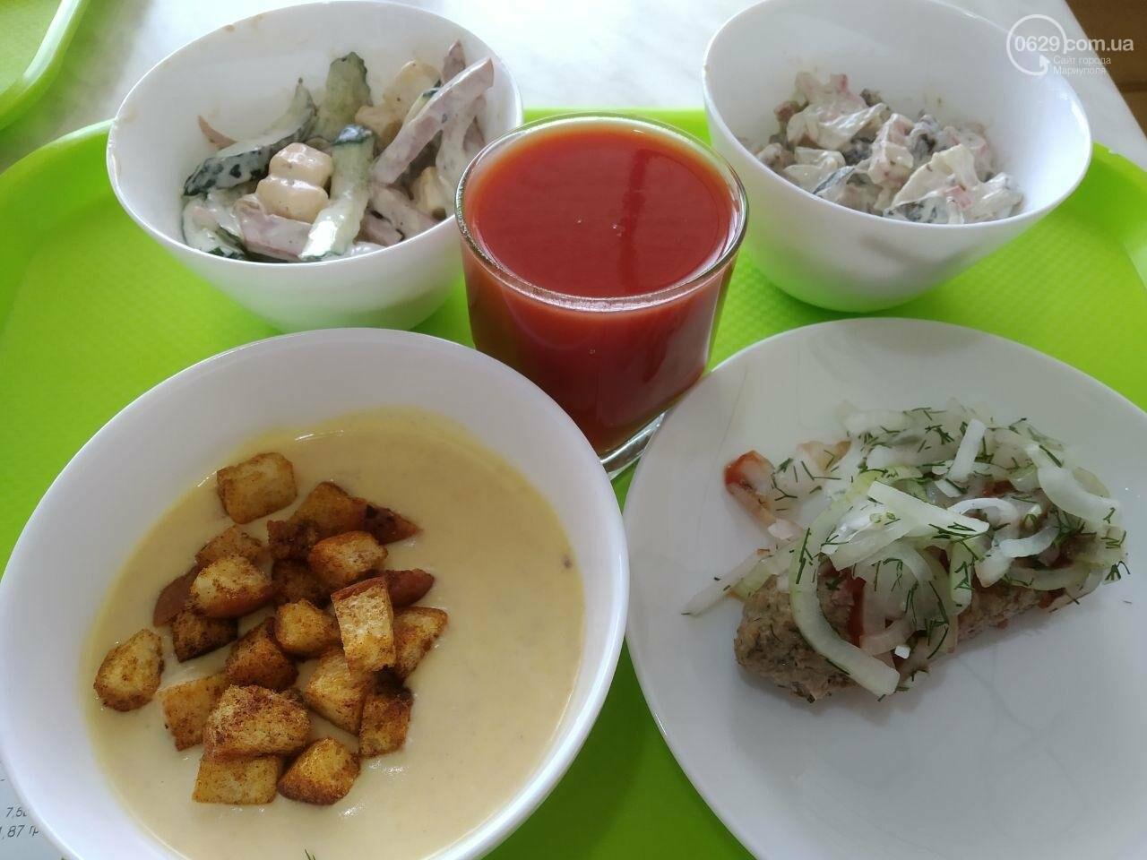 Тайный покупатель проверил кафе домашней кухни Citrus в Мариуполе, - ФОТО, фото-9