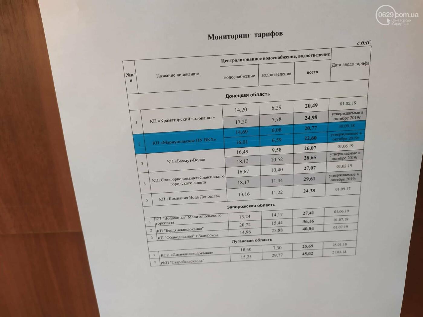 В Мариуполе хотят повысить тарифы на воду, фото-1