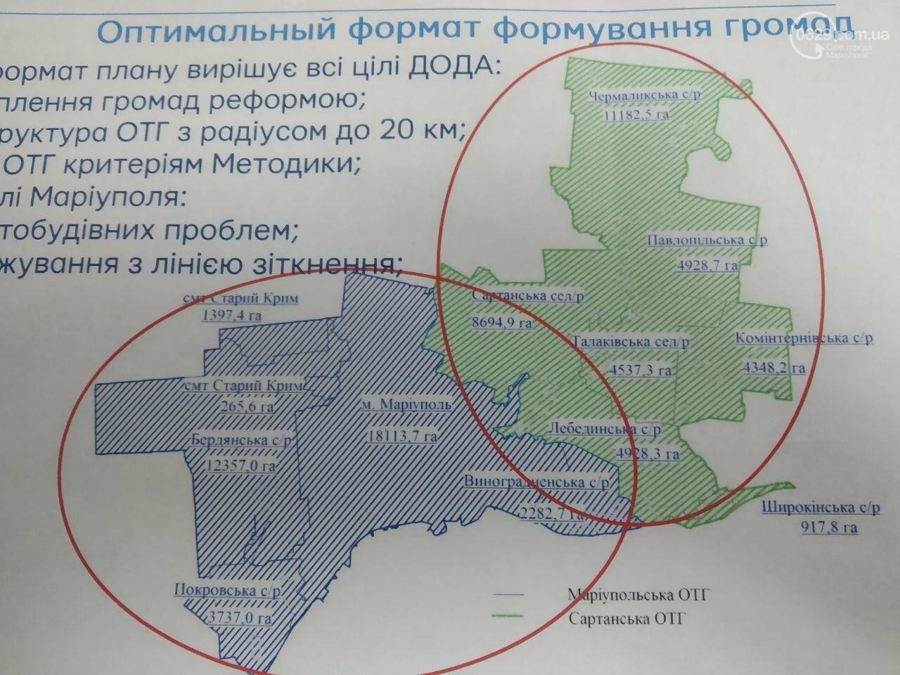 Что значит «Большой Мариуполь», зачем ему префект, и где будет областной центр, фото-2