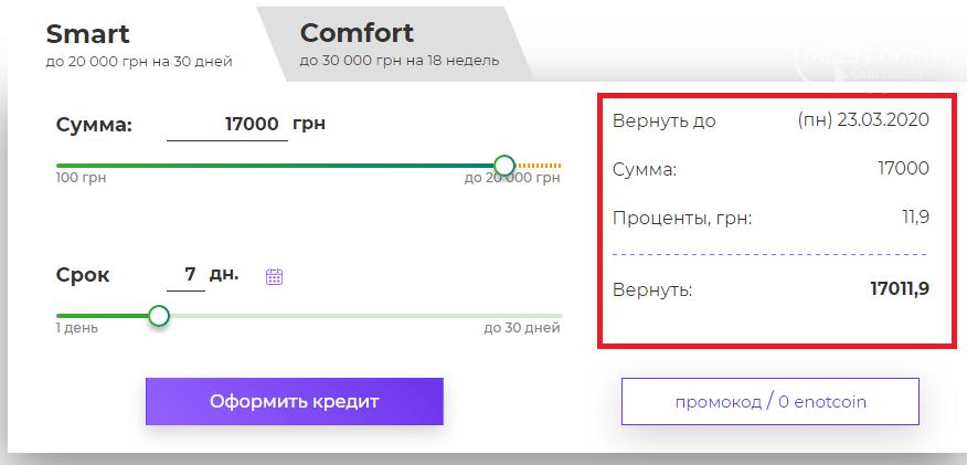 Несмотря на коронавирус мы все еще раздаем деньги всем желающим! До 17 000 грн. каждому!, фото-2