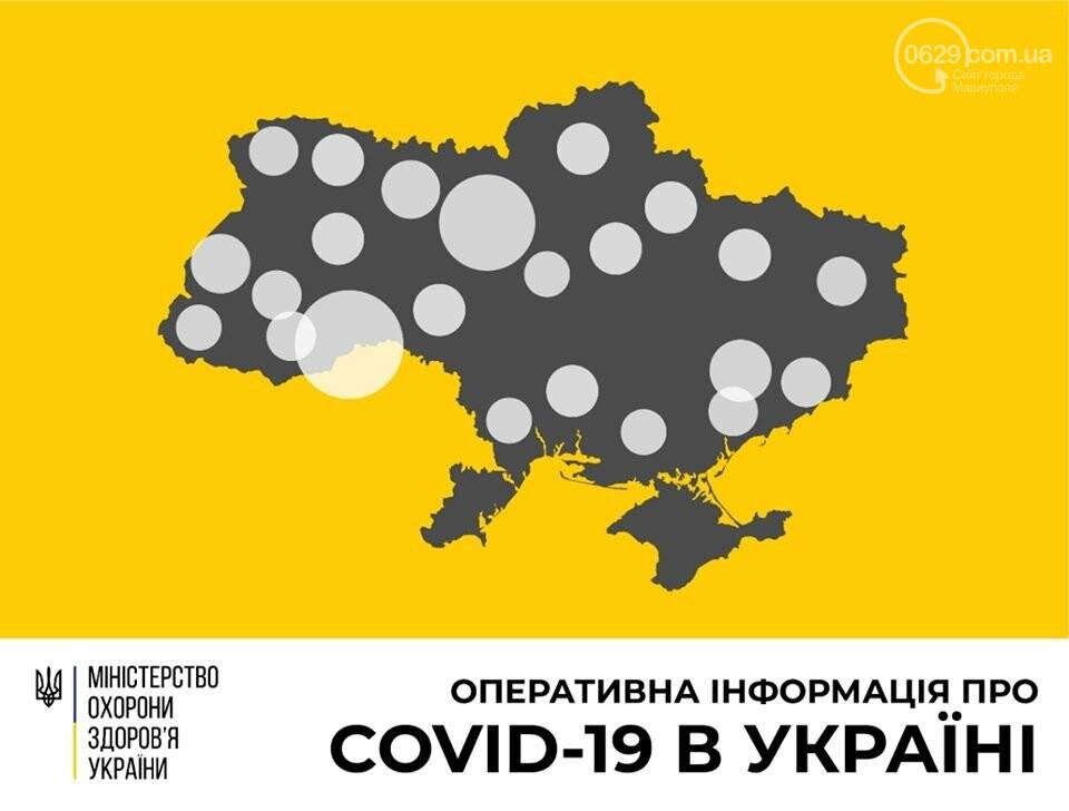 От коронавируса в Украине умерло уже 8 человек. Стали известны подробности, фото-1