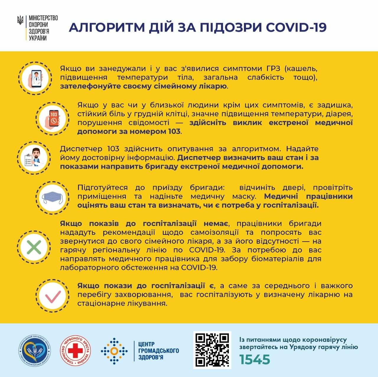 Резкое ухудшение ситуации с COVID-19 на Донетчине. Плюс один -  в Мариуполе, плюс 19 – в Славянске, фото-2