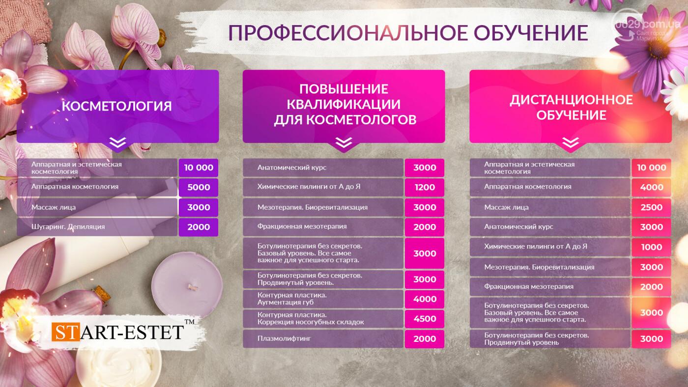 Online обучение в школе современной косметологии Start Estet, фото-13