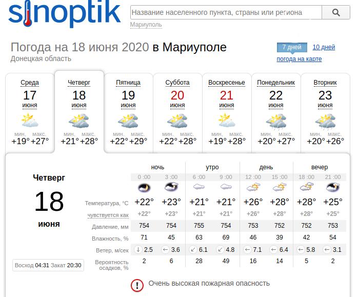 Прогноз на 18 июня. Погода в Мариуполе испортится, но это не точно, фото-1