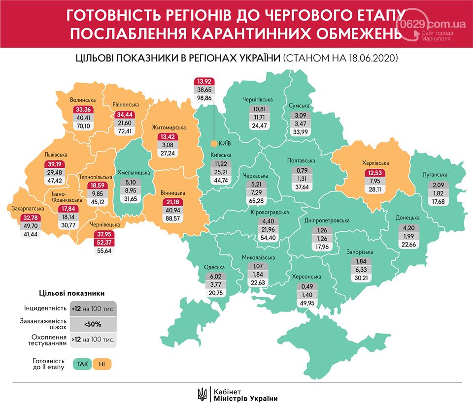 Отдых в Украине 2020: альтернатива загранице, удивительные места и неожиданные цены, фото-1