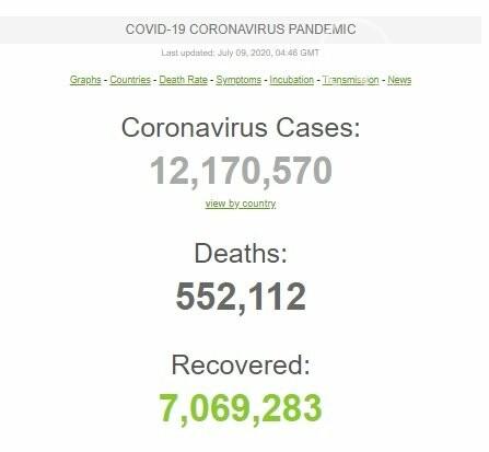 За сутки коронавирусом в Мариуполе заболели 4 человека, фото-1