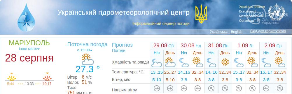 """""""Лето пакует чемоданы"""". Прогноз погоды в Мариуполе на выходные, фото-1"""
