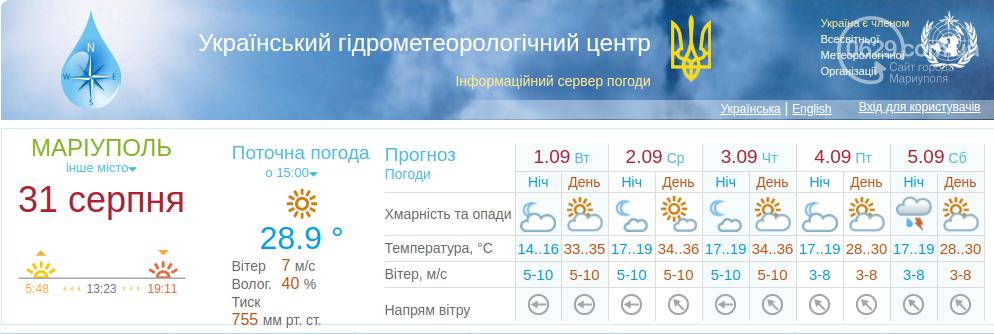 Прогноз погоды: какой будет первая неделя осени в Мариуполе, фото-1