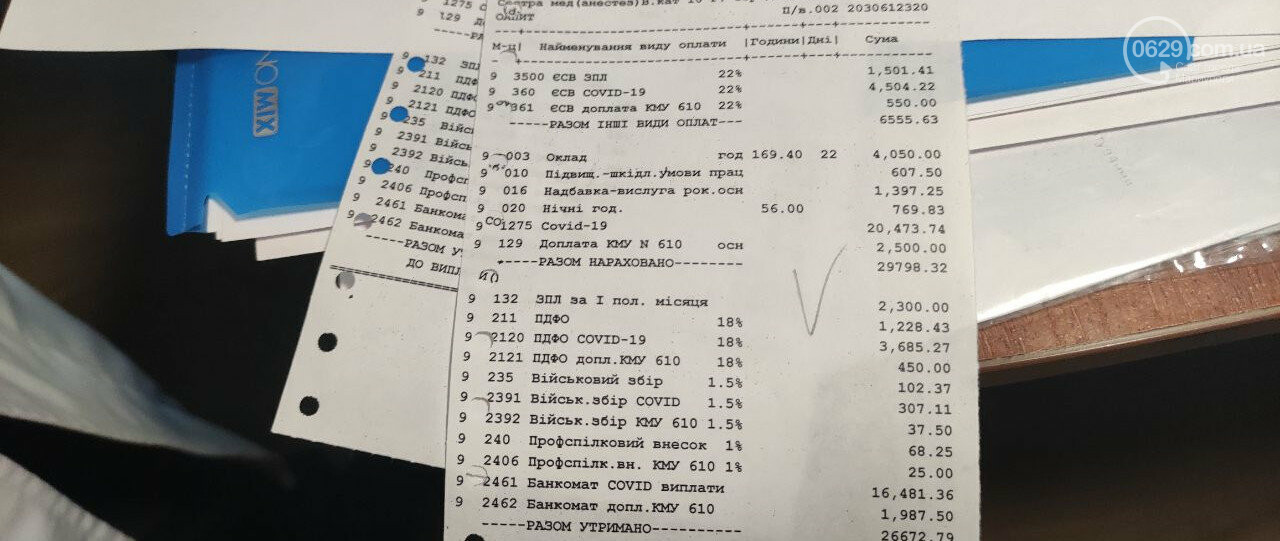 Все койки заняты под СOVID-19. Что творится в горбольнице №9, - ФОТО, ВИДЕО, фото-4