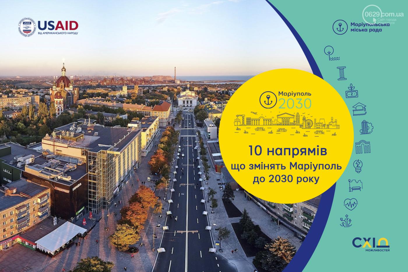 ТОП-10 направлений, которые изменят Мариуполь до 2030: приоритеты развития города     , фото-1