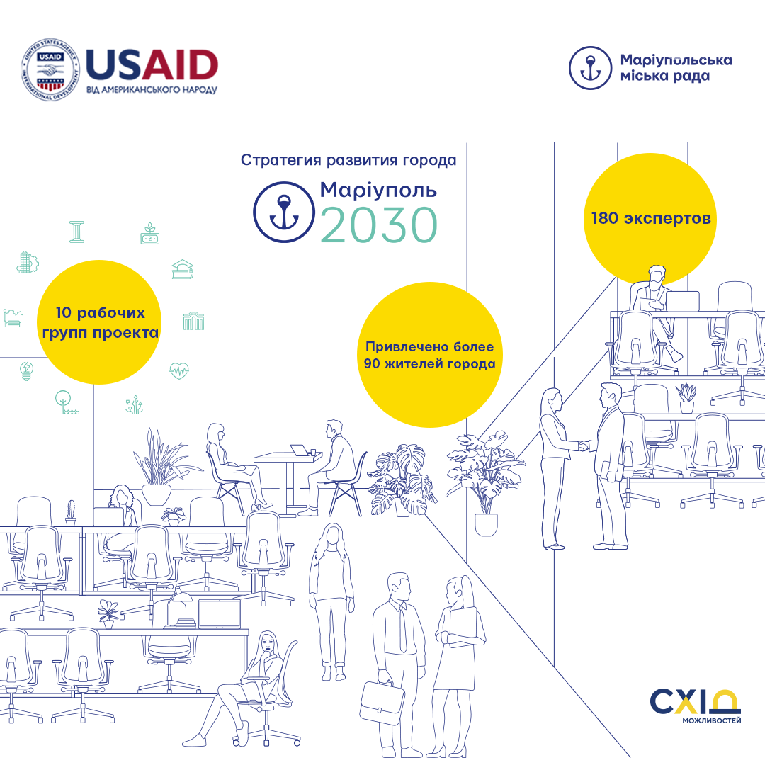 Стратегия Мариуполя 2030: кто, зачем и как собирает идеи жителей о будущем города , фото-1