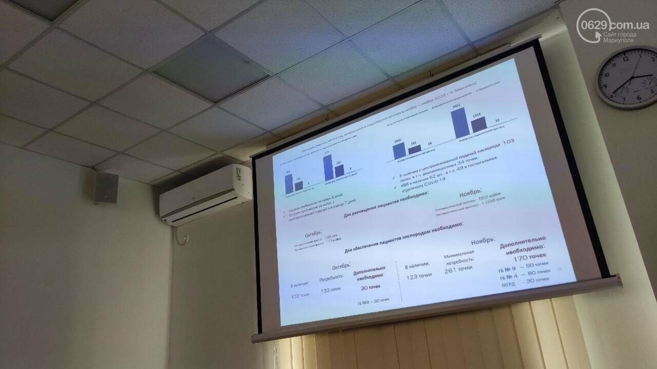 Прогноз по COVID-19 в Мариуполе: палаты в роддоме, тысячи заболевших и нехватка кислорода, фото-5
