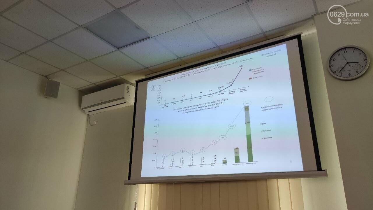 Прогноз по COVID-19 в Мариуполе: палаты в роддоме, тысячи заболевших и нехватка кислорода, фото-4