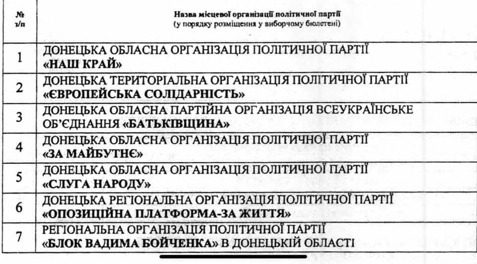 """""""Европейская солидарность"""" идет в суд! Какие партии прошли в Мариупольский районный совет, фото-1"""