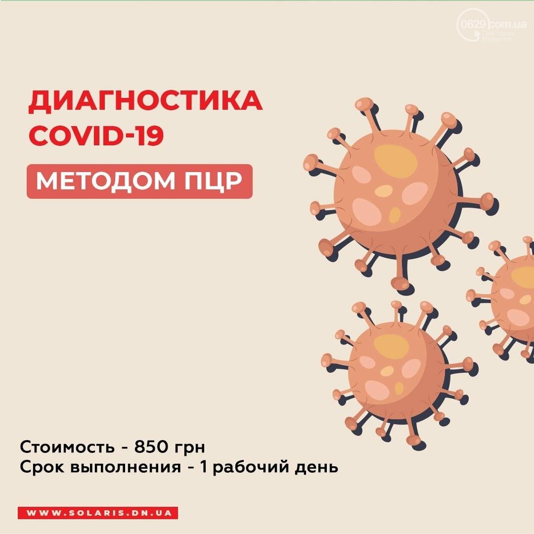 """Анализы на COVID-19 в МЦ """"Солярис"""", фото-1"""