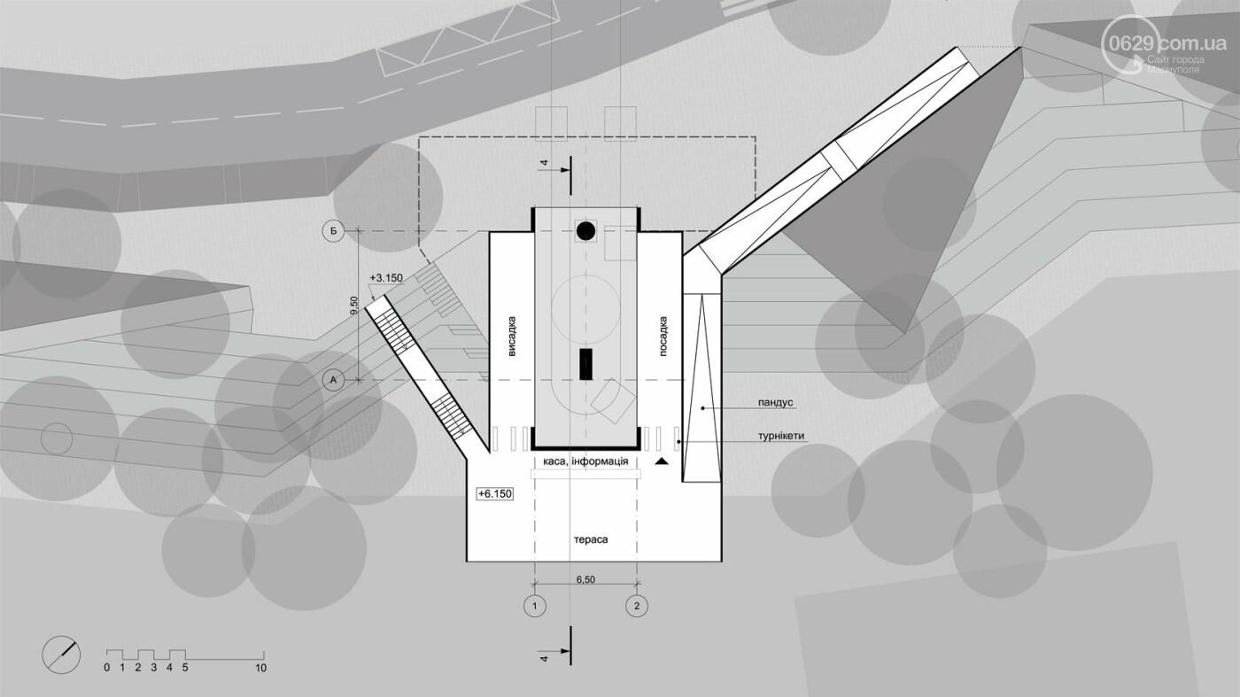 Набережні  у Маріуполі: чому після їх побудови місто може потрапити у Книгу рекордів Гіннеса, - ФОТО, фото-6