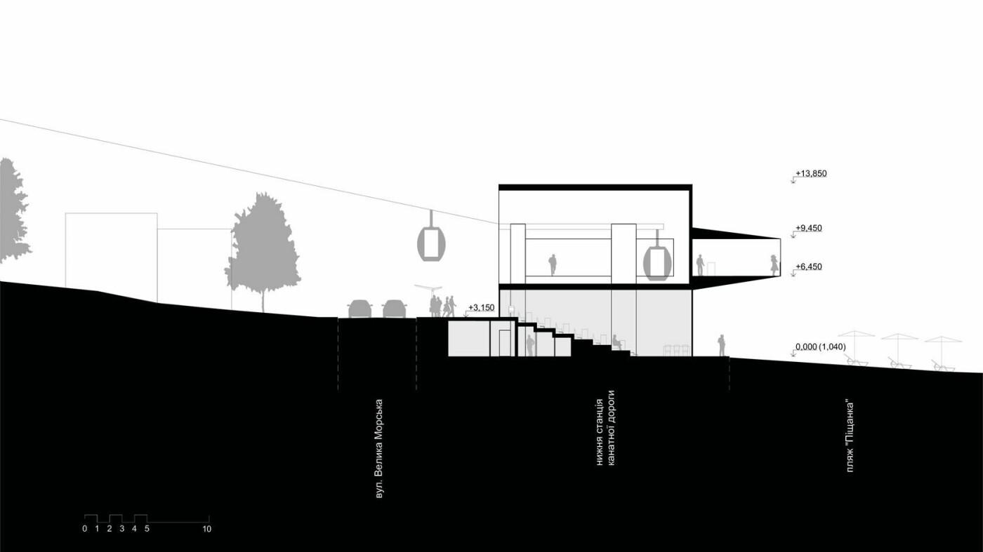 Набережні  у Маріуполі: чому після їх побудови місто може потрапити у Книгу рекордів Гіннеса, - ФОТО, фото-7