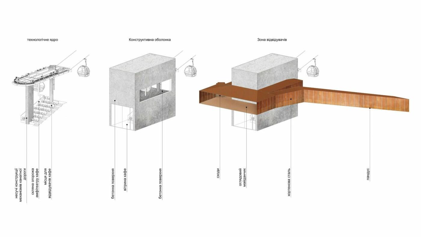 Набережні  у Маріуполі: чому після їх побудови місто може потрапити у Книгу рекордів Гіннеса, - ФОТО, фото-8