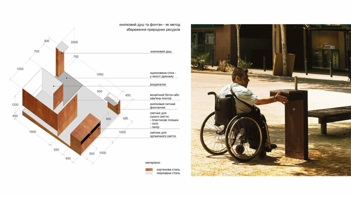 Набережні  у Маріуполі: чому після їх побудови місто може потрапити у Книгу рекордів Гіннеса, - ФОТО, фото-9