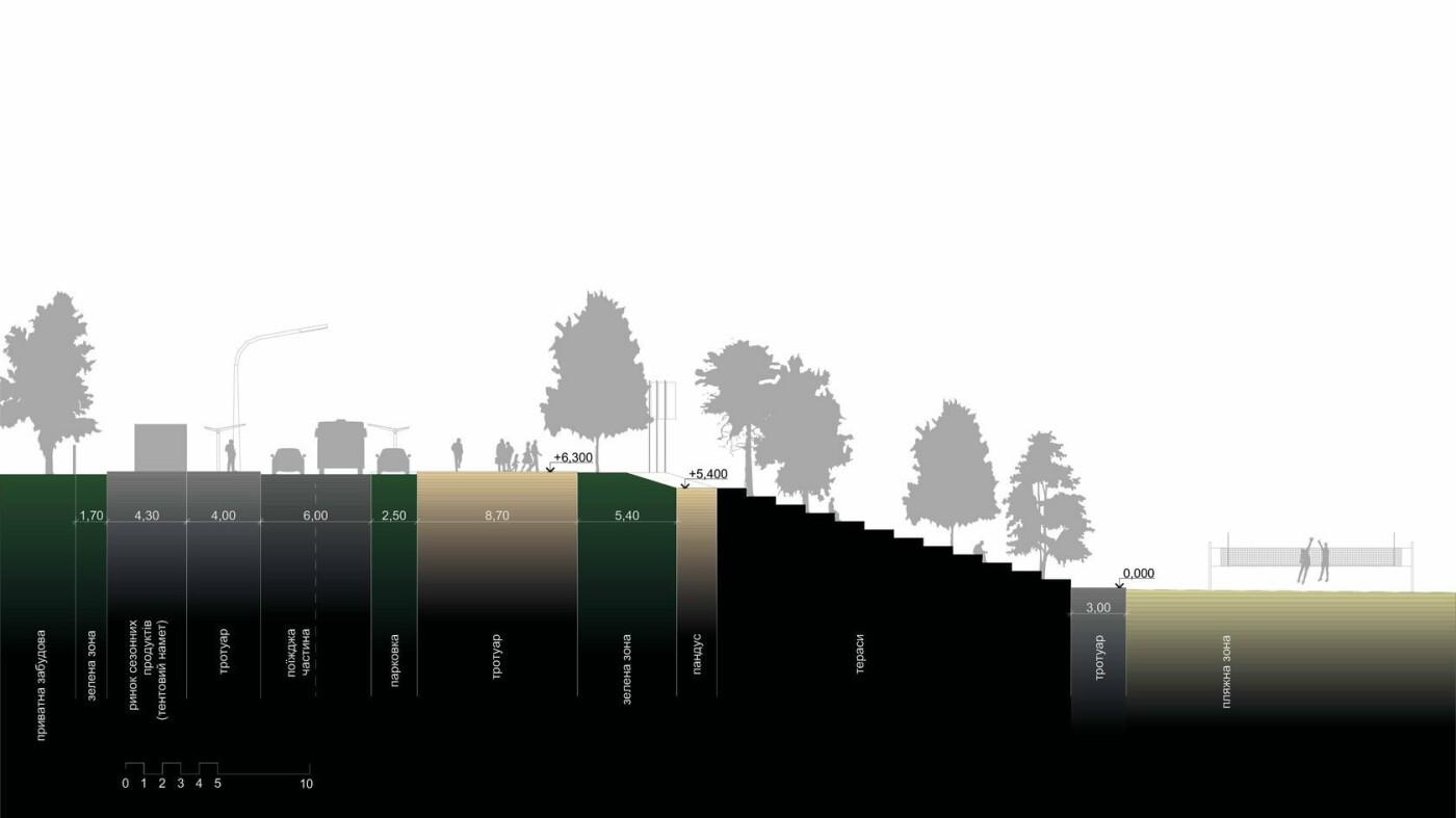 Набережні  у Маріуполі: чому після їх побудови місто може потрапити у Книгу рекордів Гіннеса, - ФОТО, фото-4