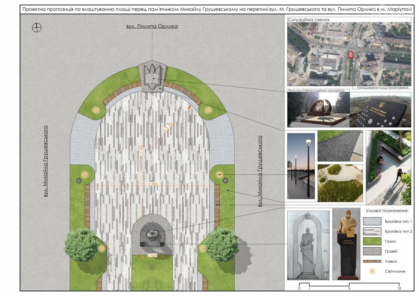 Почему в Мариуполе будут дважды обсуждать, где установить памятник Грушевскому, - ФОТО, фото-2