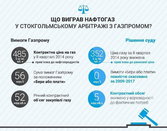 Украина-2017: блеск побед и боль разочарований, фото-9