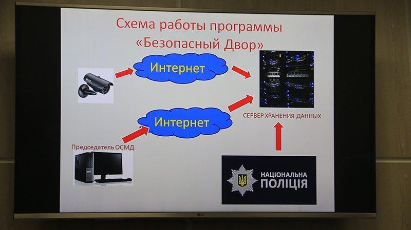 """В Мариуполе видеокамеры """"Безопасного дома"""" помогли задержать вора, фото-1"""