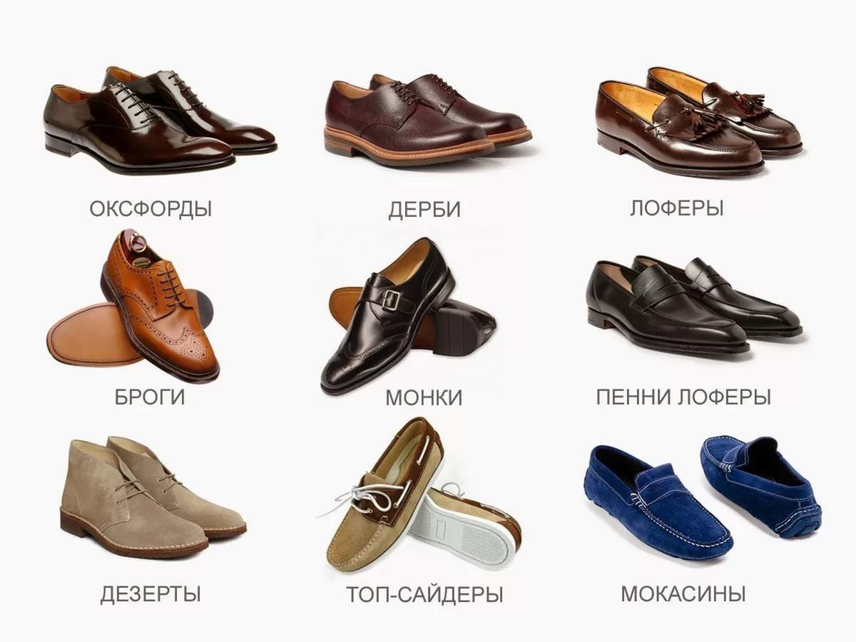 Подбор мужской обуви в личный гардероб, фото-1