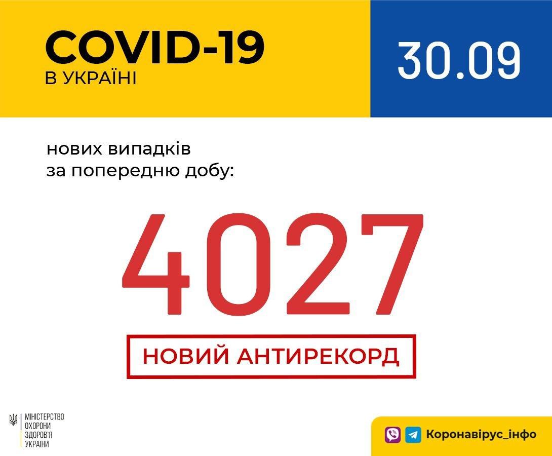 Новая смерть от коронавируса и два антирекорда. COVID-19 набирает обороты в Донецкой области