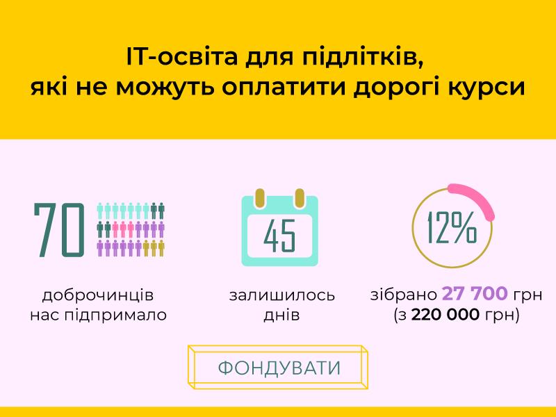 Помочь может каждый: в Мариуполе создали проект для оплаты дорогостоящих курсов в IT для подростков , фото-3