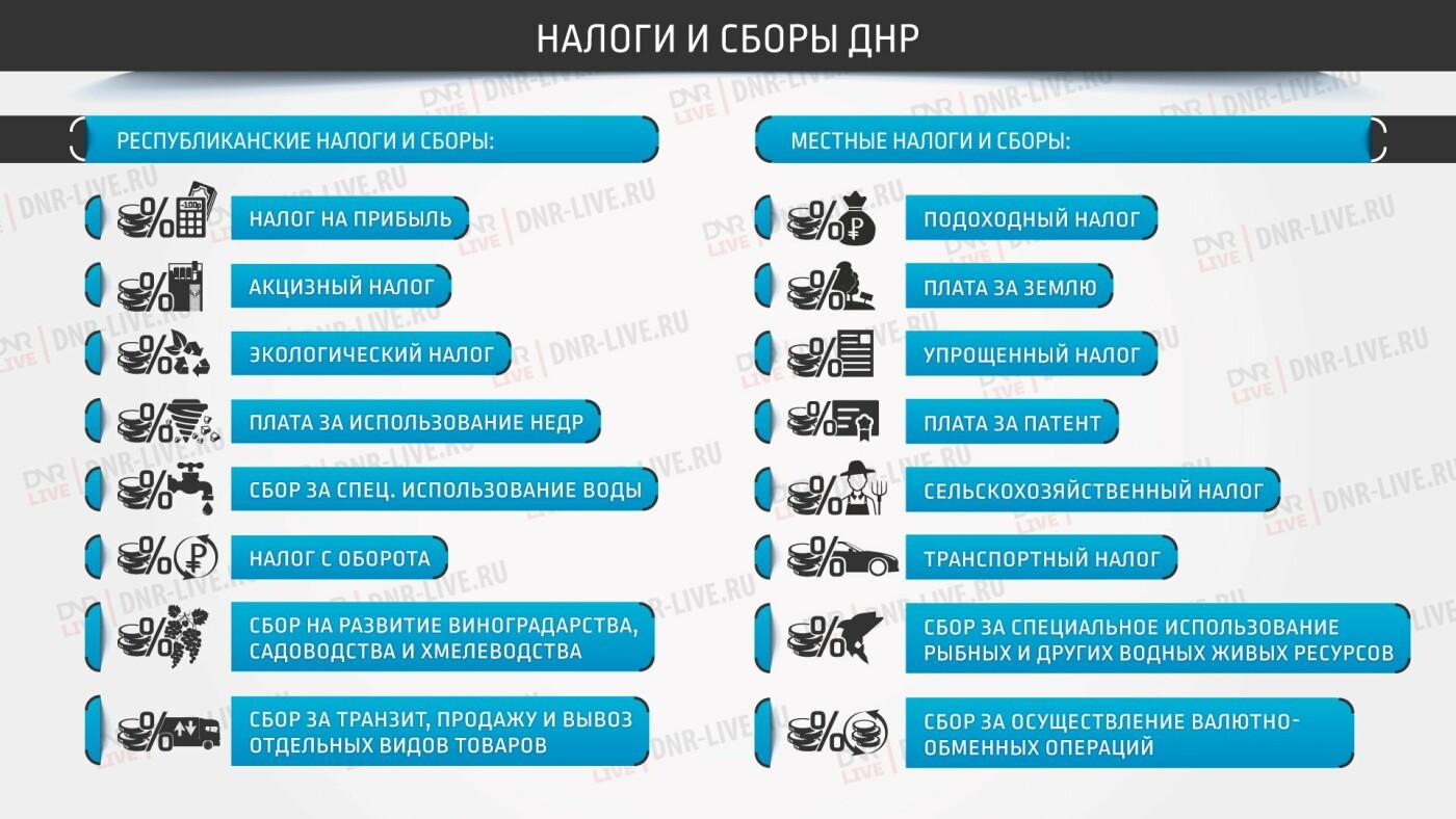 «Налоги для республики». Кто финансирует террористов «ДНР», - ФОТО, фото-4