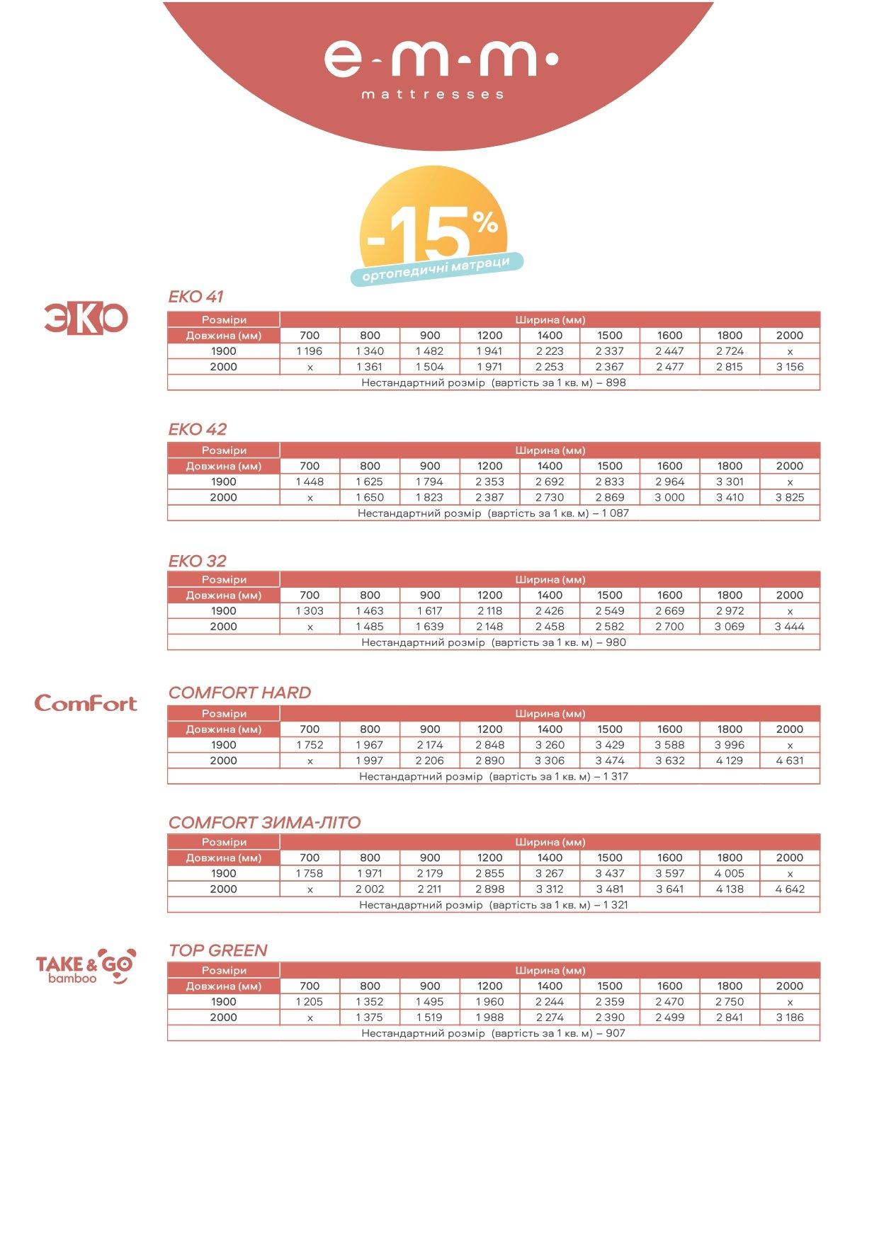 """Спекотні знижки"" на ортопедические матрасы в Мариуполе:  -20%, -30%, -50% до конца июня, фото-10"