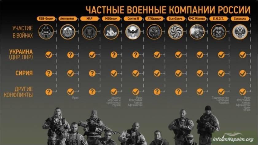 СМИ: в боевых действиях на Донбассе участвуют бандиты ЧВК «Е.Н.О.Т», - ФОТО, фото-3