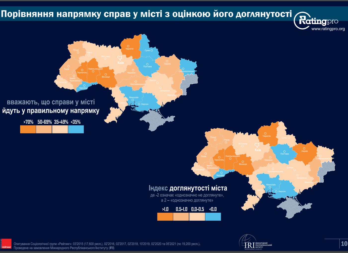 Шестой город в Украине по уровню коммунального комфорта. За что голосовали мариупольцы, - ИНФОГРАФИКА, фото-2